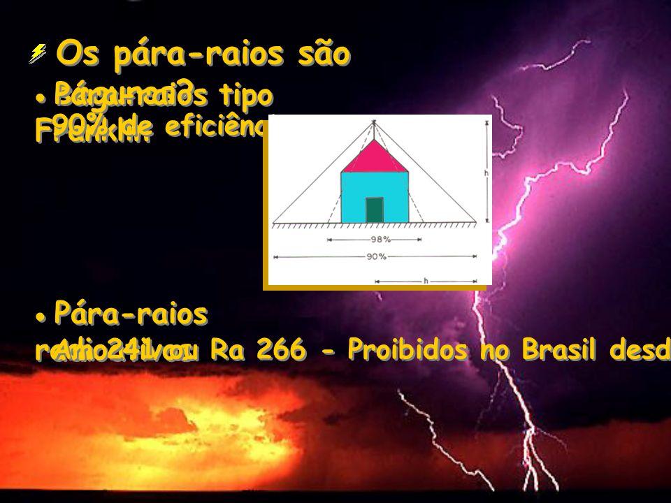 Os pára-raios são seguros? Pára-raios tipo Franklin Pára-raios radioativos Am 241 ou Ra 266 - Proibidos no Brasil desde 1988 90% de eficiência