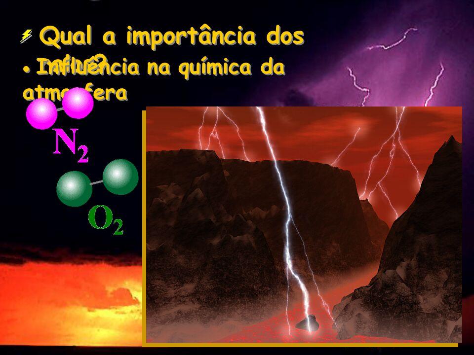 Qual a importância dos raios? Influência na química da atmosfera