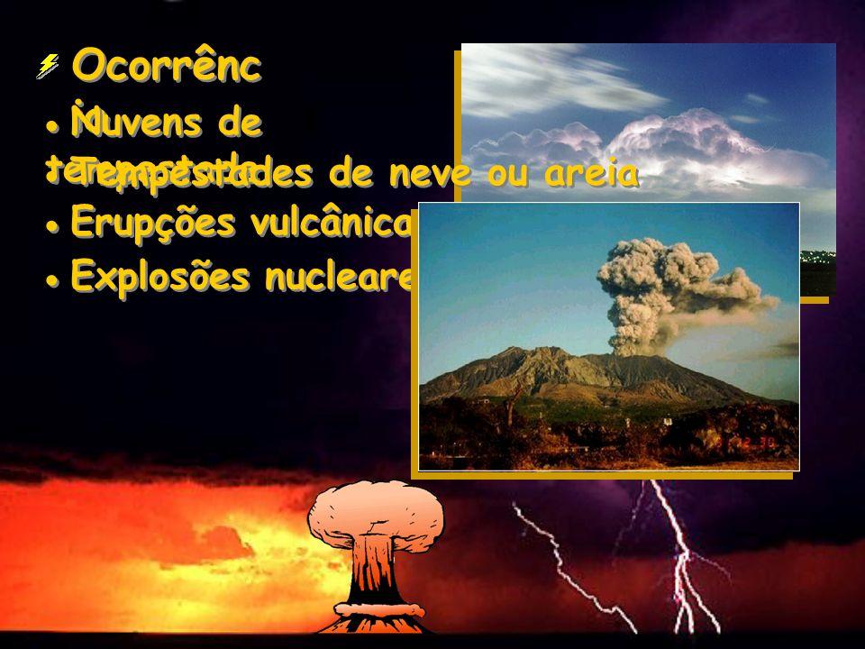 Duração e intensidade médias 1/3 de segundo Picos de corrente de 30 a 100 mil Ampères O canal 30 mil graus Celsius 10 atmosferas Rápida expansão do ar