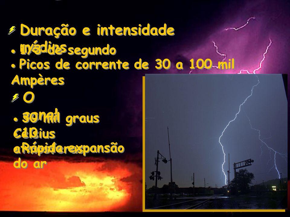 Em barcos ou aviões Evite ficar no convés Aviões comerciais são geralmente seguros Como se proteger em caso de tempestade?