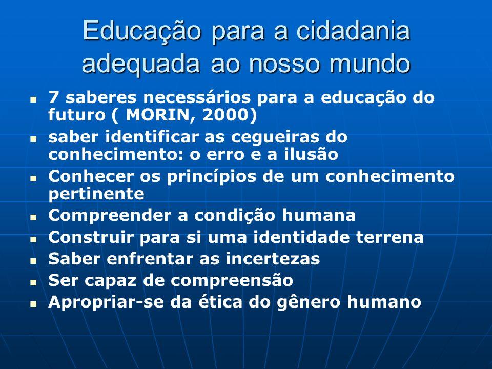 Educação para a cidadania adequada ao nosso mundo 7 saberes necessários para a educação do futuro ( MORIN, 2000) saber identificar as cegueiras do con