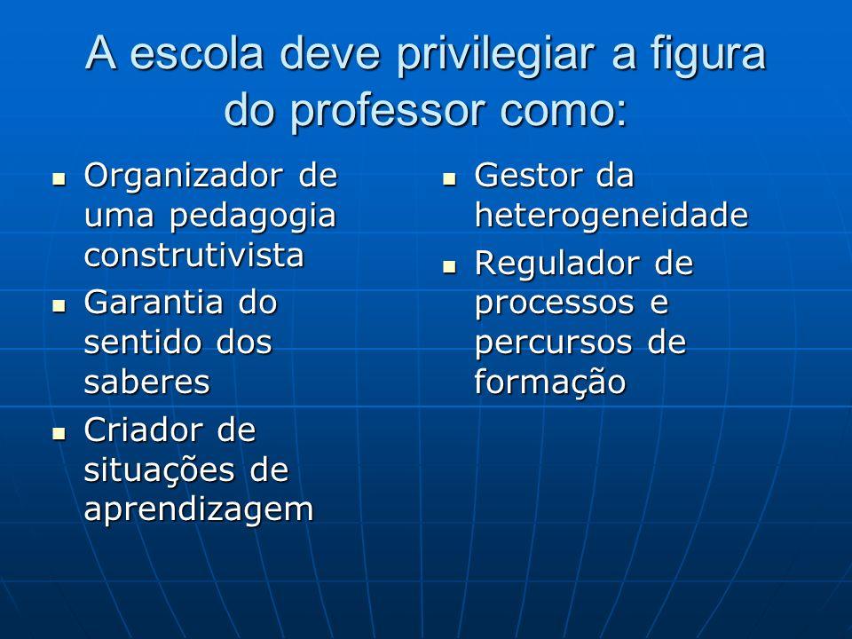 A escola deve privilegiar a figura do professor como: Organizador de uma pedagogia construtivista Organizador de uma pedagogia construtivista Garantia