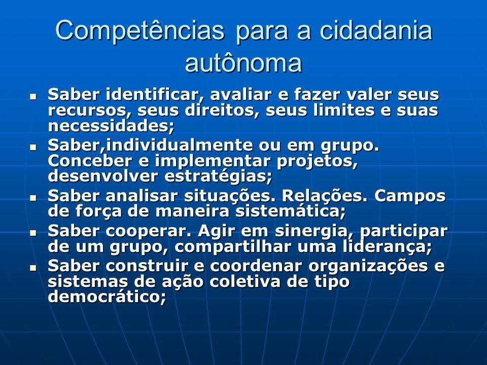 Competências para a cidadania autônoma Saber identificar, avaliar e fazer valer seus recursos, seus direitos, seus limites e suas necessidades; Saber