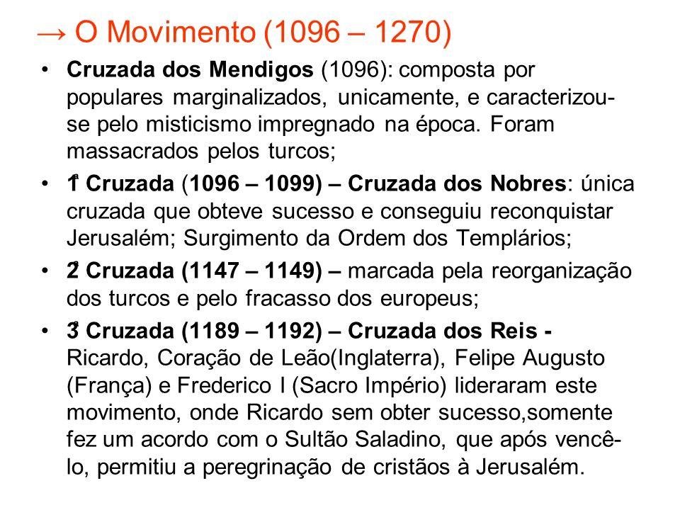 O Movimento (1096 – 1270) Cruzada dos Mendigos (1096): composta por populares marginalizados, unicamente, e caracterizou- se pelo misticismo impregnad
