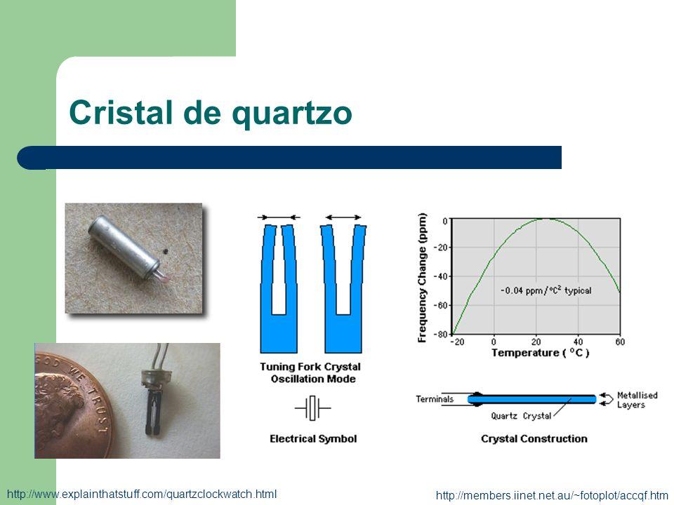 Cristal de quartzo http://members.iinet.net.au/~fotoplot/accqf.htm http://www.explainthatstuff.com/quartzclockwatch.html