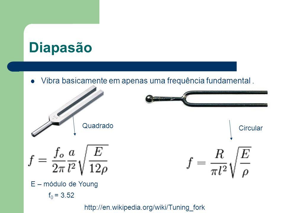 Diapasão http://en.wikipedia.org/wiki/Tuning_fork Circular E – módulo de Young Quadrado f 0 = 3.52 Vibra basicamente em apenas uma frequência fundamen