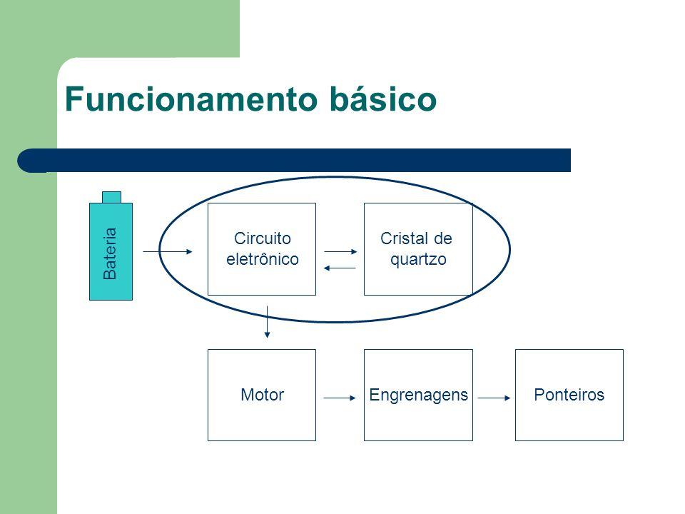 Funcionamento básico Circuito eletrônico Cristal de quartzo MotorEngrenagensPonteiros Bateria