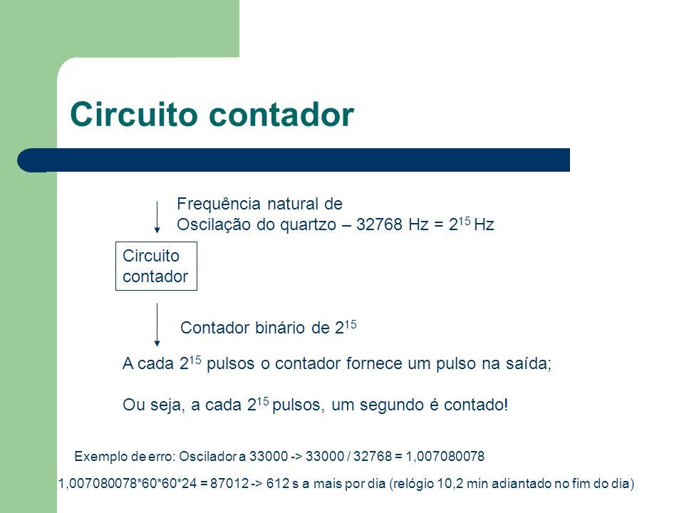 Circuito contador Circuito contador Frequência natural de Oscilação do quartzo – 32768 Hz = 2 15 Hz Contador binário de 2 15 A cada 2 15 pulsos o cont