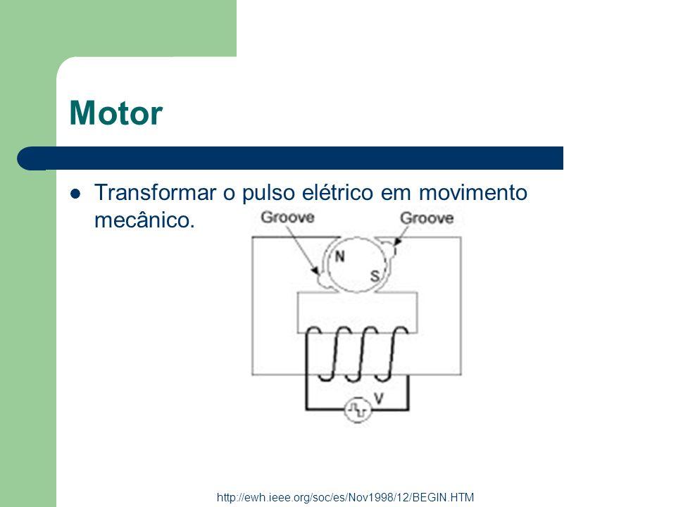 Motor Transformar o pulso elétrico em movimento mecânico. http://ewh.ieee.org/soc/es/Nov1998/12/BEGIN.HTM