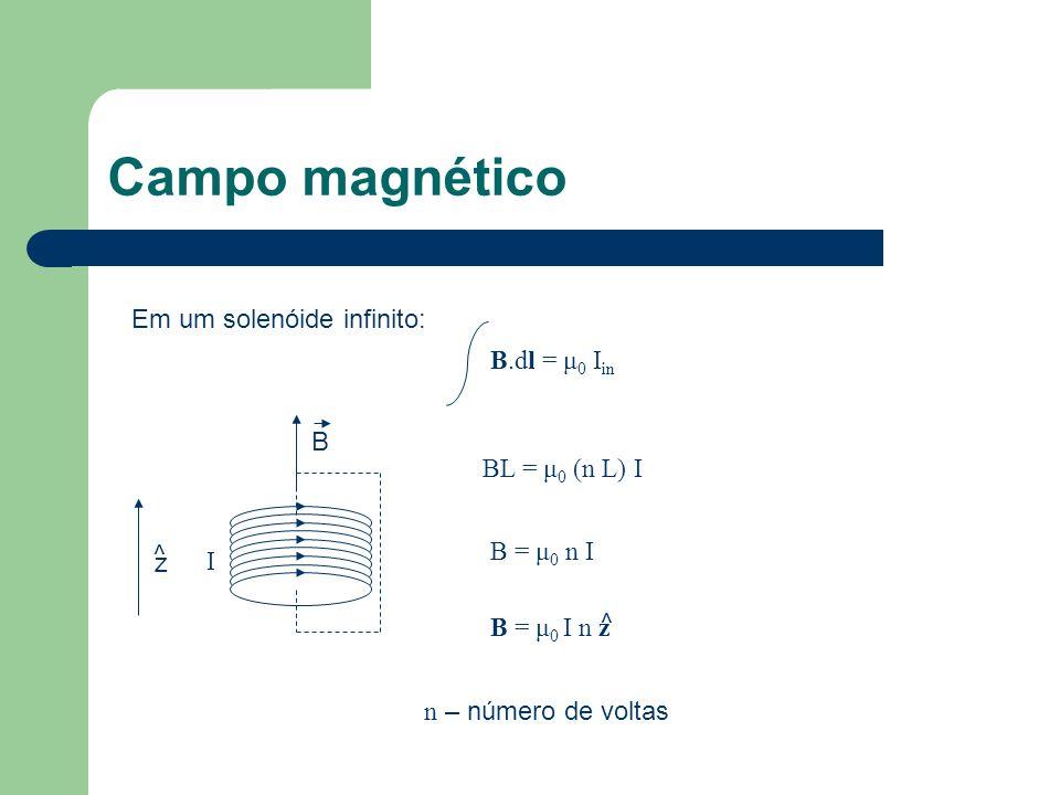 Campo magnético Em um solenóide infinito: B = μ 0 I n z ^ B.dl = μ 0 I in BL = μ 0 (n L) I B = μ 0 n I z ^ n – número de voltas I B