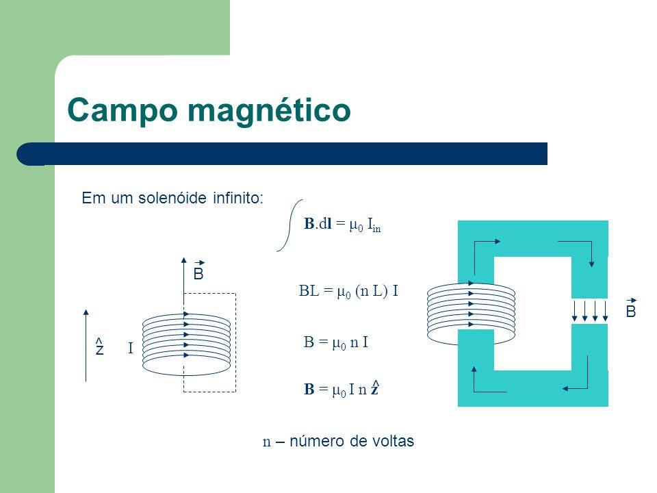 Campo magnético B Em um solenóide infinito: B = μ 0 I n z ^ B.dl = μ 0 I in BL = μ 0 (n L) I B = μ 0 n I z ^ n – número de voltas I B