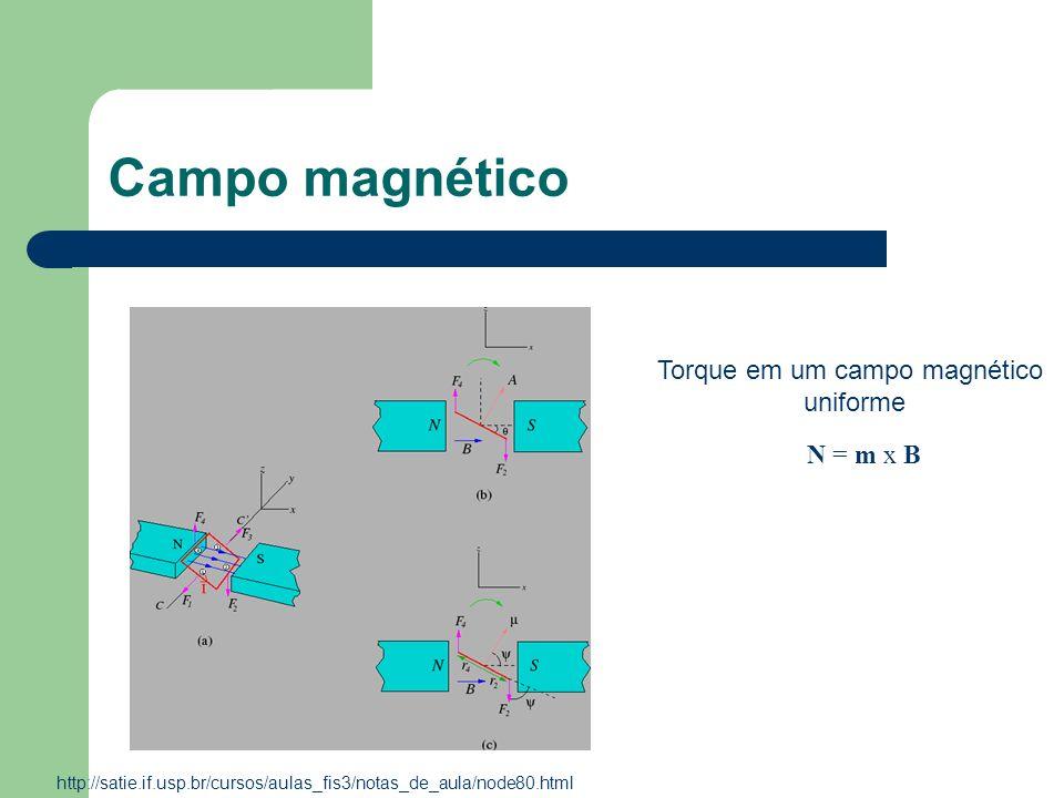 Campo magnético Torque em um campo magnético uniforme N = m x B http://satie.if.usp.br/cursos/aulas_fis3/notas_de_aula/node80.html