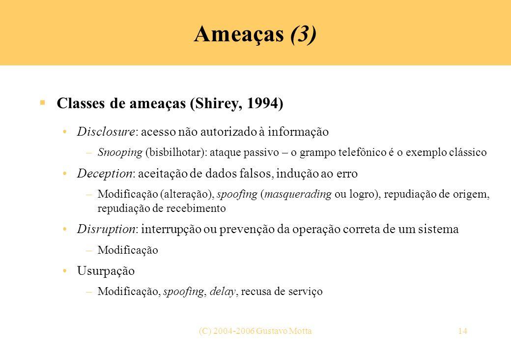 (C) 2004-2006 Gustavo Motta14 Ameaças (3) Classes de ameaças (Shirey, 1994) Disclosure: acesso não autorizado à informação –Snooping (bisbilhotar): at
