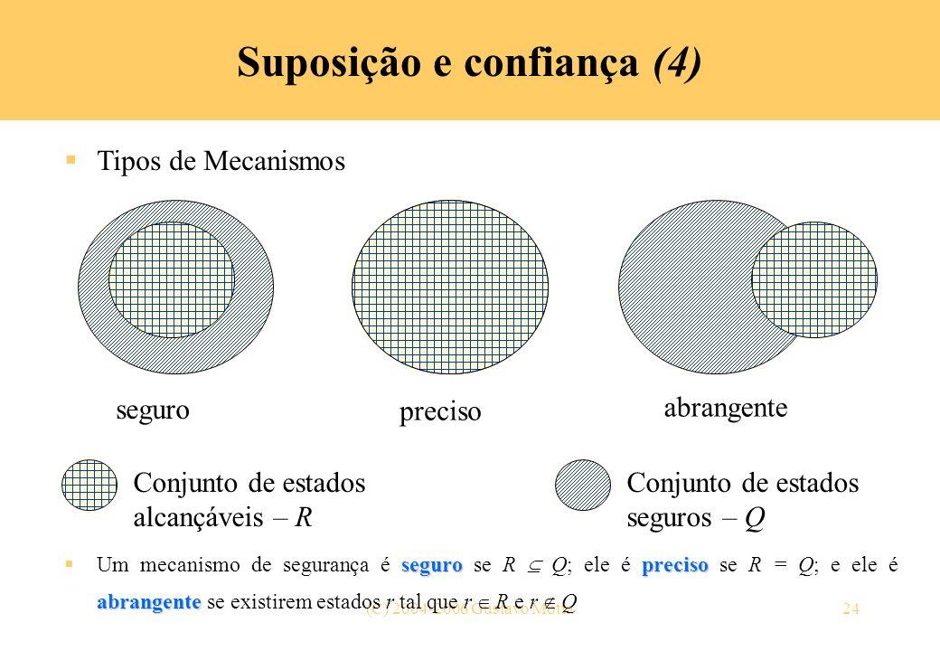 (C) 2004-2006 Gustavo Motta24 Suposição e confiança (4) Tipos de Mecanismos seguropreciso abrangente Um mecanismo de segurança é seguro se R Q; ele é