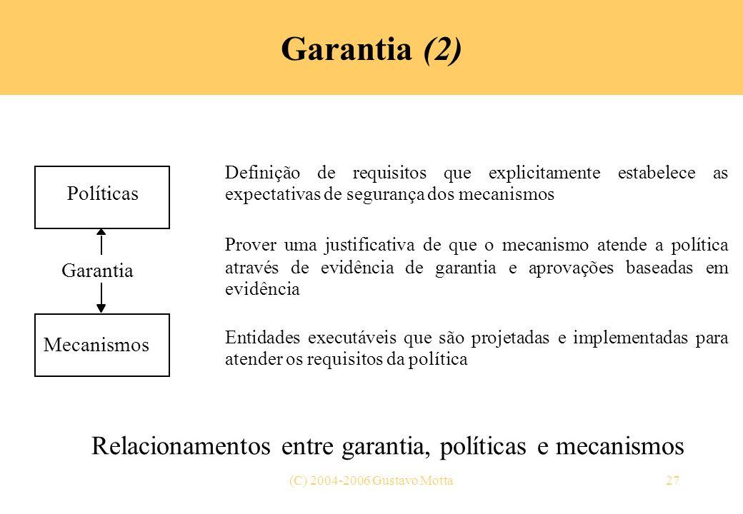 (C) 2004-2006 Gustavo Motta27 Garantia (2) Relacionamentos entre garantia, políticas e mecanismos Políticas Mecanismos Garantia Definição de requisito