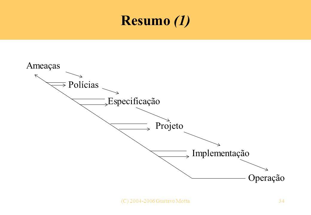 (C) 2004-2006 Gustavo Motta34 Resumo (1) Ameaças Polícias Especificação Projeto Implementação Operação