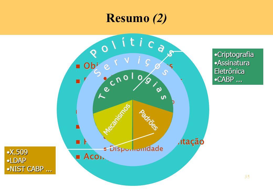 (C) 2004-2006 Gustavo Motta35 Resumo (2)P l o í i t c a s Objetivos e requisitos Regras e procedimentos Regras e procedimentos Inclui legislação Inclu