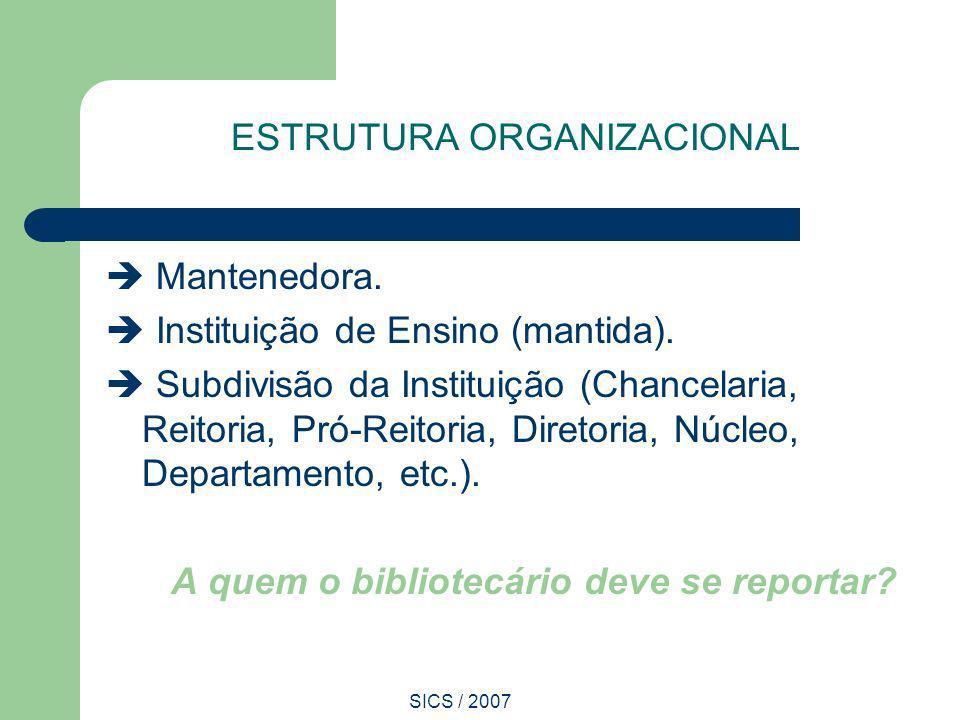SICS / 2007 ESTRUTURA ORGANIZACIONAL Mantenedora. Instituição de Ensino (mantida). Subdivisão da Instituição (Chancelaria, Reitoria, Pró-Reitoria, Dir
