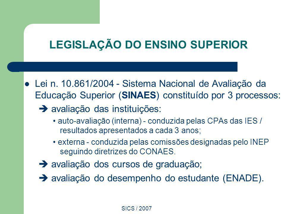 SICS / 2007 LEGISLAÇÃO DO ENSINO SUPERIOR Lei n. 10.861/2004 - Sistema Nacional de Avaliação da Educação Superior (SINAES) constituído por 3 processos