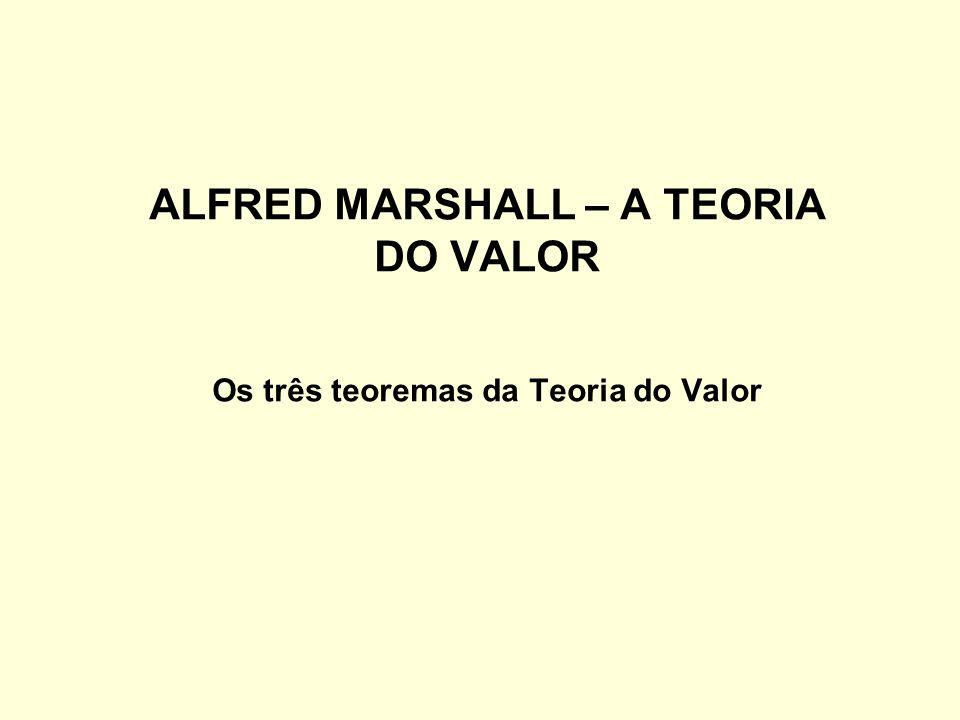ALFRED MARSHALL – A TEORIA DO VALOR Os três teoremas da Teoria do Valor