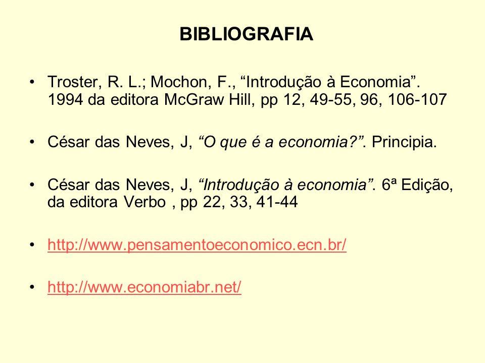 BIBLIOGRAFIA Troster, R. L.; Mochon, F., Introdução à Economia. 1994 da editora McGraw Hill, pp 12, 49-55, 96, 106-107 César das Neves, J, O que é a e