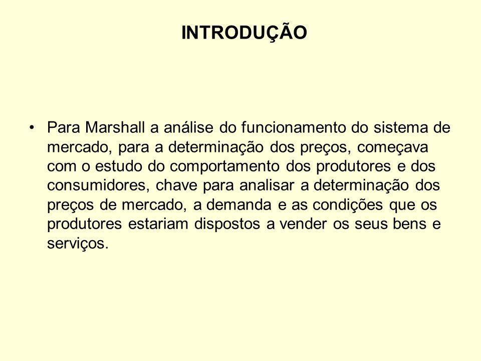 INTRODUÇÃO Para Marshall a análise do funcionamento do sistema de mercado, para a determinação dos preços, começava com o estudo do comportamento dos