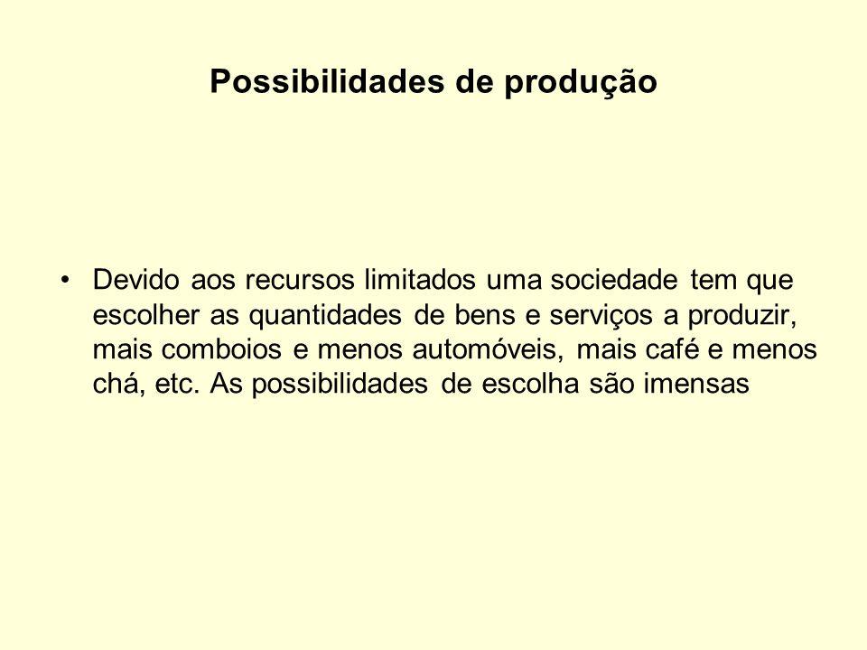 Possibilidades de produção Devido aos recursos limitados uma sociedade tem que escolher as quantidades de bens e serviços a produzir, mais comboios e