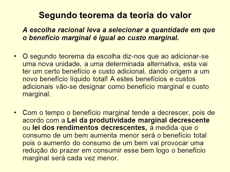 Segundo teorema da teoria do valor A escolha racional leva a selecionar a quantidade em que o benefício marginal é igual ao custo marginal. O segundo
