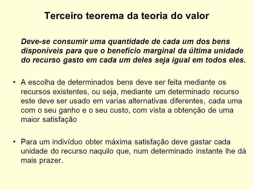 Terceiro teorema da teoria do valor Deve-se consumir uma quantidade de cada um dos bens disponíveis para que o benefício marginal da última unidade do