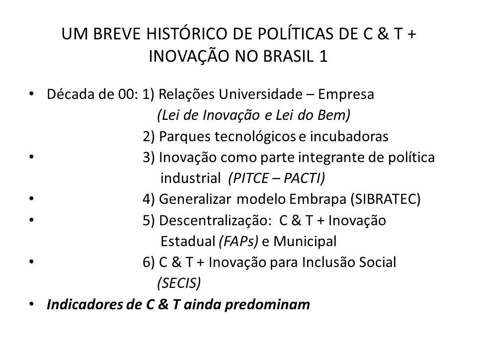 UM BREVE HISTÓRICO DE POLÍTICAS DE C & T + INOVAÇÃO NO BRASIL 1 Década de 00: 1) Relações Universidade – Empresa (Lei de Inovação e Lei do Bem) 2) Par