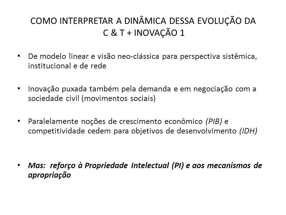 COMO INTERPRETAR A DINÂMICA DESSA EVOLUÇÃO DA C & T + INOVAÇÃO 1 De modelo linear e visão neo-clássica para perspectiva sistêmica, institucional e de