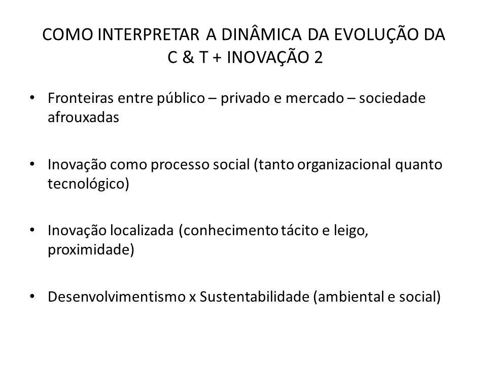 COMO INTERPRETAR A DINÂMICA DA EVOLUÇÃO DA C & T + INOVAÇÃO 2 Fronteiras entre público – privado e mercado – sociedade afrouxadas Inovação como proces