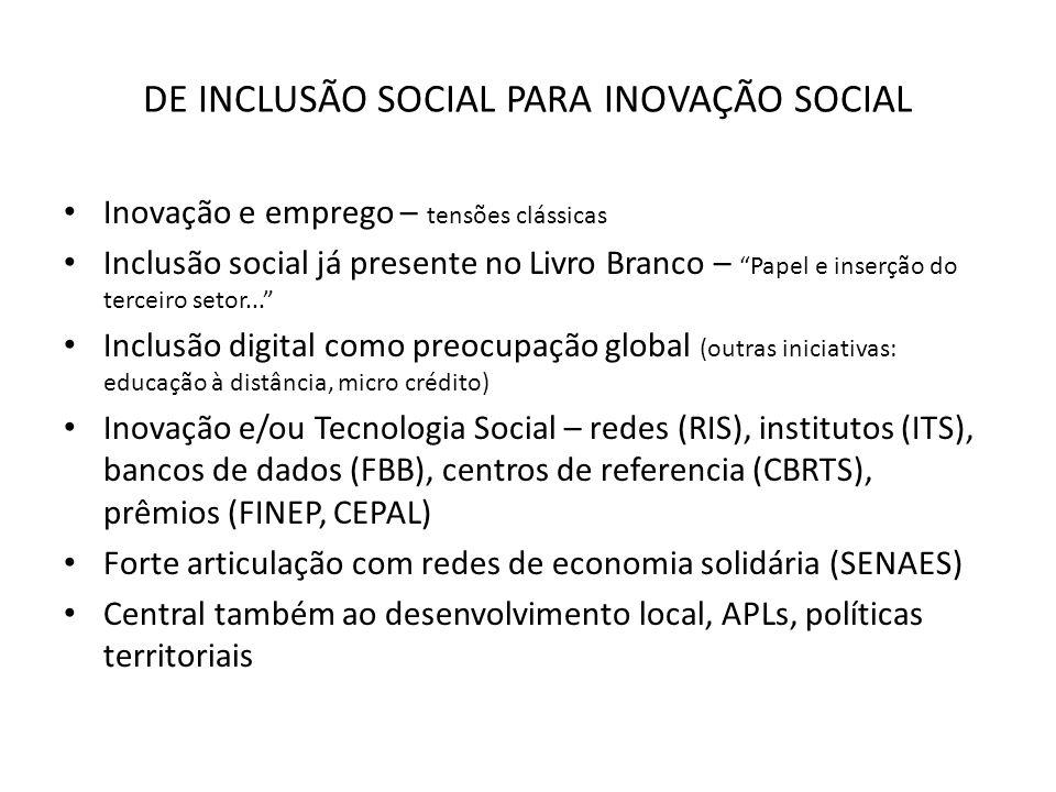 DE INCLUSÃO SOCIAL PARA INOVAÇÃO SOCIAL Inovação e emprego – tensões clássicas Inclusão social já presente no Livro Branco – Papel e inserção do terce