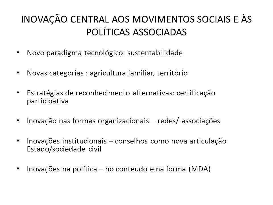 INOVAÇÃO CENTRAL AOS MOVIMENTOS SOCIAIS E ÀS POLÍTICAS ASSOCIADAS Novo paradigma tecnológico: sustentabilidade Novas categorias : agricultura familiar