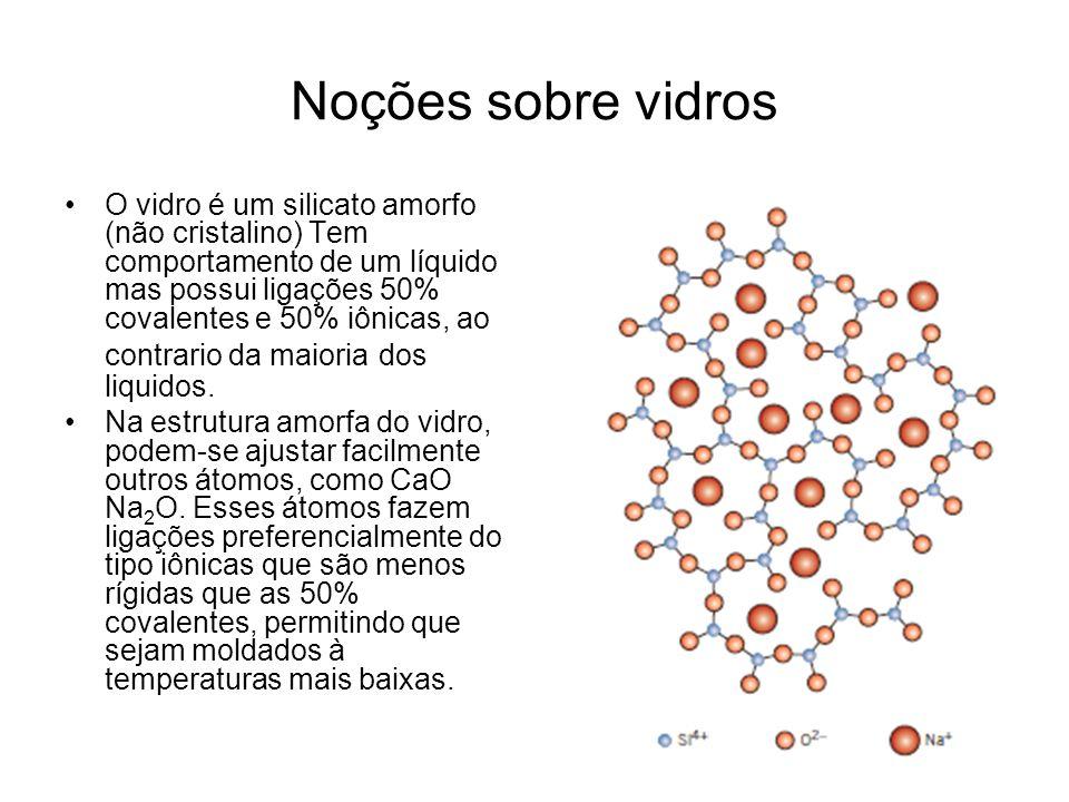 Noções sobre vidros O vidro é um silicato amorfo (não cristalino) Tem comportamento de um líquido mas possui ligações 50% covalentes e 50% iônicas, ao