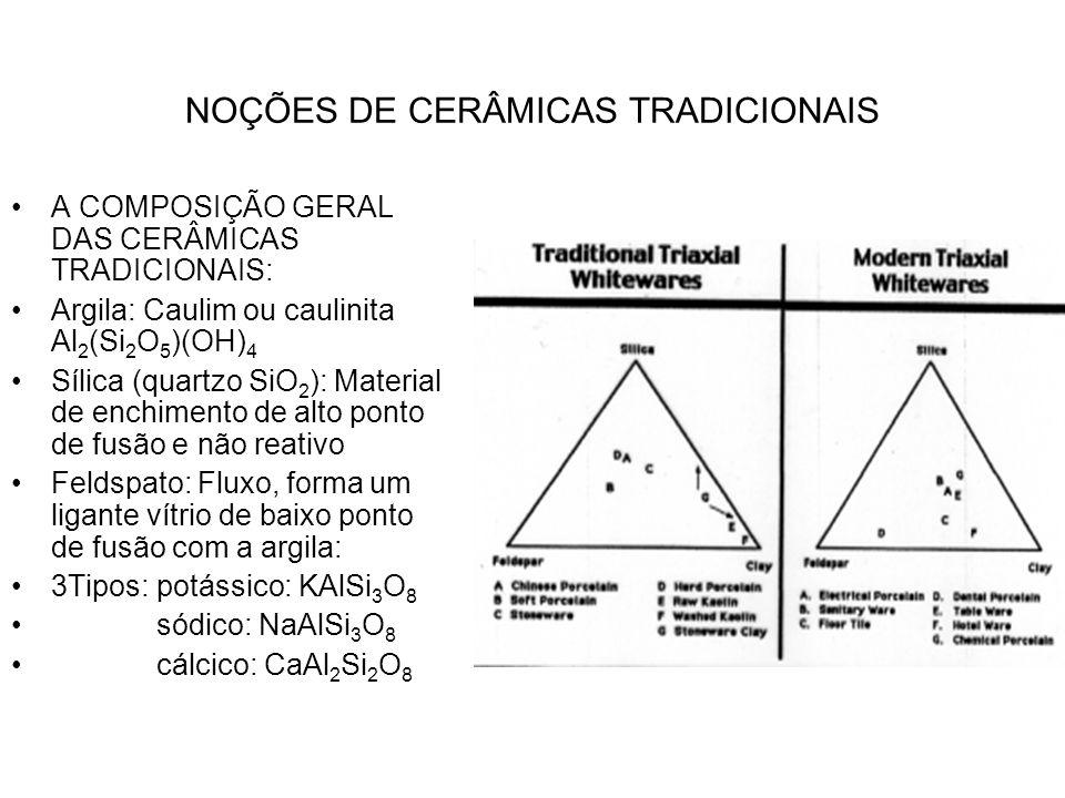 NOÇÕES DE CERÂMICAS TRADICIONAIS A COMPOSIÇÃO GERAL DAS CERÂMICAS TRADICIONAIS: Argila: Caulim ou caulinita Al 2 (Si 2 O 5 )(OH) 4 Sílica (quartzo SiO
