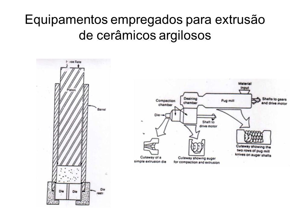 Equipamentos empregados para extrusão de cerâmicos argilosos