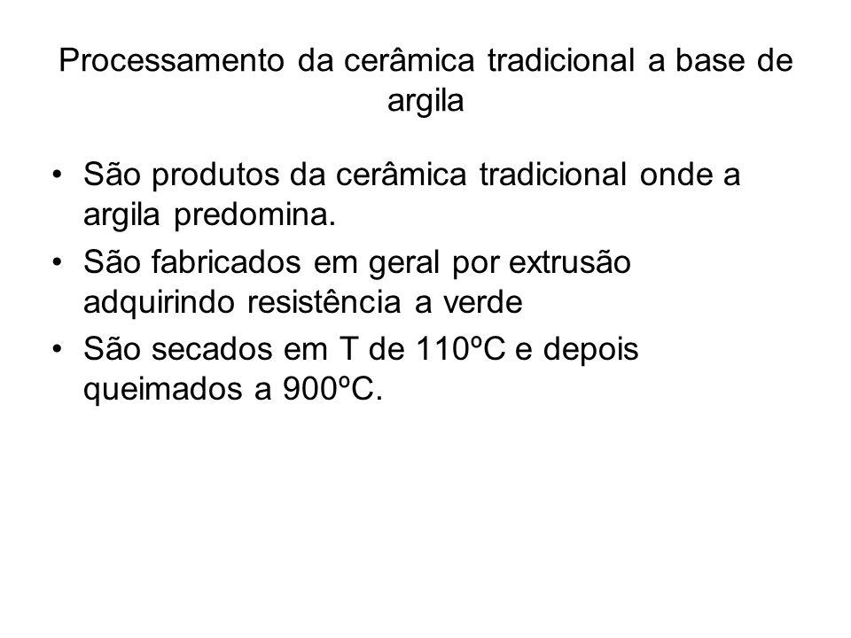 Processamento da cerâmica tradicional a base de argila São produtos da cerâmica tradicional onde a argila predomina. São fabricados em geral por extru