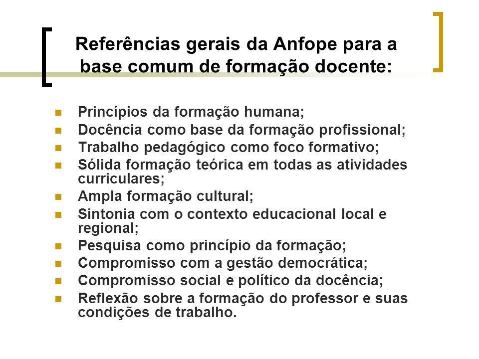 Referências gerais da Anfope para a base comum de formação docente: Princípios da formação humana; Docência como base da formação profissional; Trabal