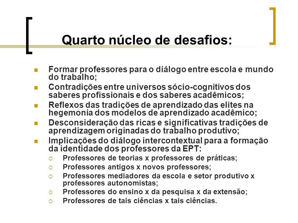 Quarto núcleo de desafios: Formar professores para o diálogo entre escola e mundo do trabalho; Contradições entre universos sócio-cognitivos dos saber