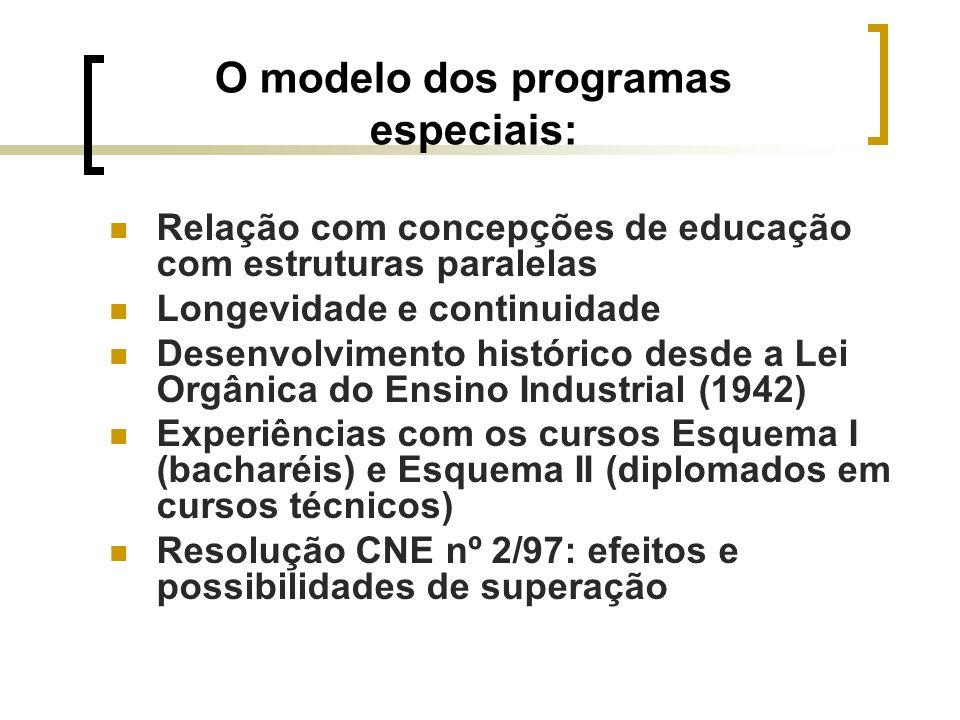 O modelo dos programas especiais: Relação com concepções de educação com estruturas paralelas Longevidade e continuidade Desenvolvimento histórico des