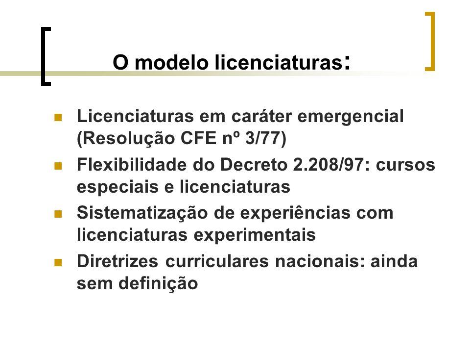 O modelo licenciaturas : Licenciaturas em caráter emergencial (Resolução CFE nº 3/77) Flexibilidade do Decreto 2.208/97: cursos especiais e licenciatu