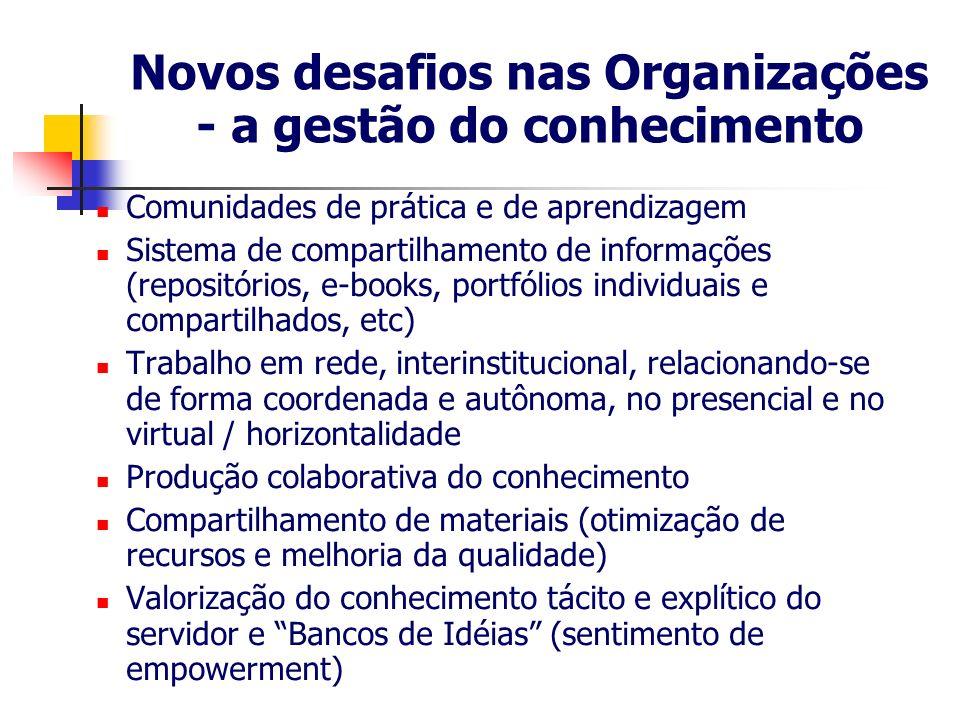 Novos desafios nas Organizações - a gestão do conhecimento Comunidades de prática e de aprendizagem Sistema de compartilhamento de informações (reposi