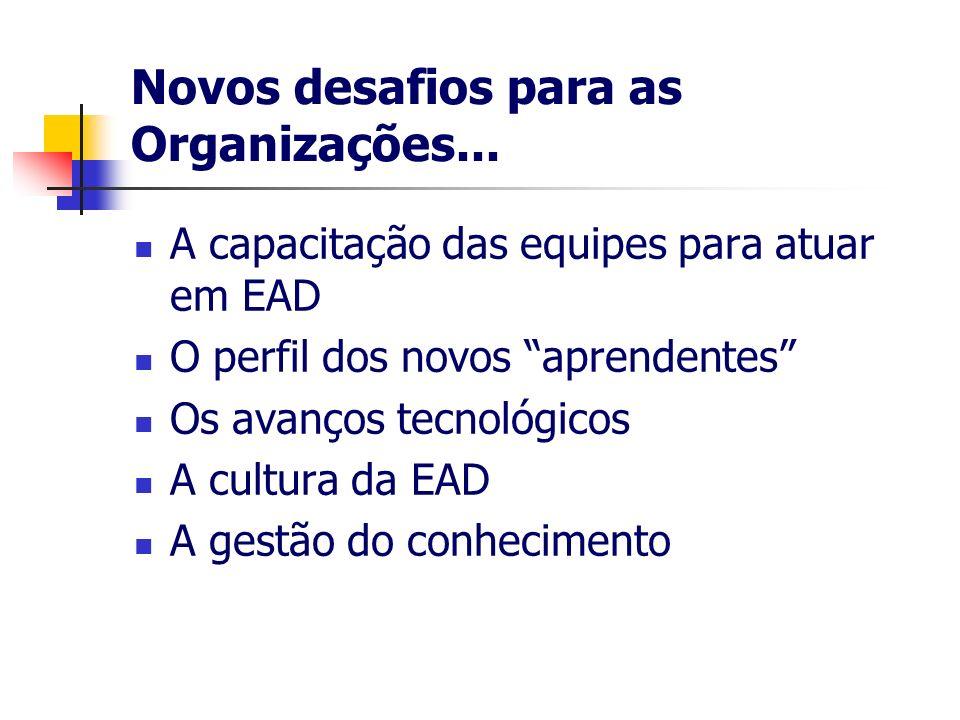 Novos desafios para as Organizações... A capacitação das equipes para atuar em EAD O perfil dos novos aprendentes Os avanços tecnológicos A cultura da