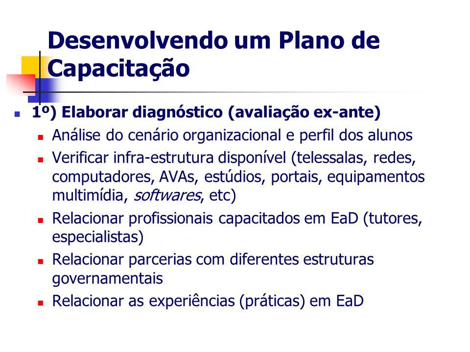 Desenvolvendo um Plano de Capacitação 1º) Elaborar diagnóstico (avaliação ex-ante) Análise do cenário organizacional e perfil dos alunos Verificar inf