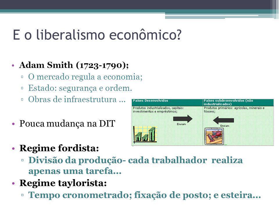 E o liberalismo econômico? Adam Smith (1723-1790); O mercado regula a economia; Estado: segurança e ordem. Obras de infraestrutura... Pouca mudança na