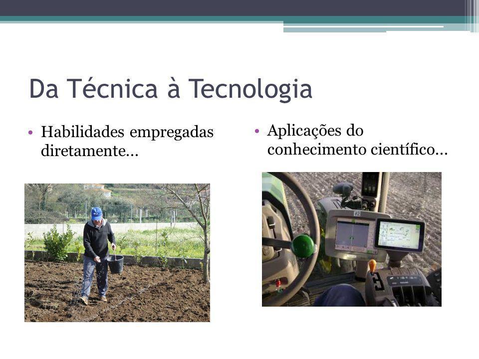 Da Técnica à Tecnologia Habilidades empregadas diretamente... Aplicações do conhecimento científico...