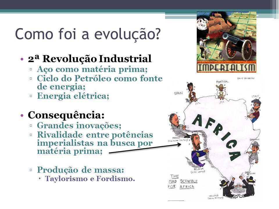 Como foi a evolução? 2ª Revolução Industrial Aço como matéria prima; Ciclo do Petróleo como fonte de energia; Energia elétrica; Consequência: Grandes