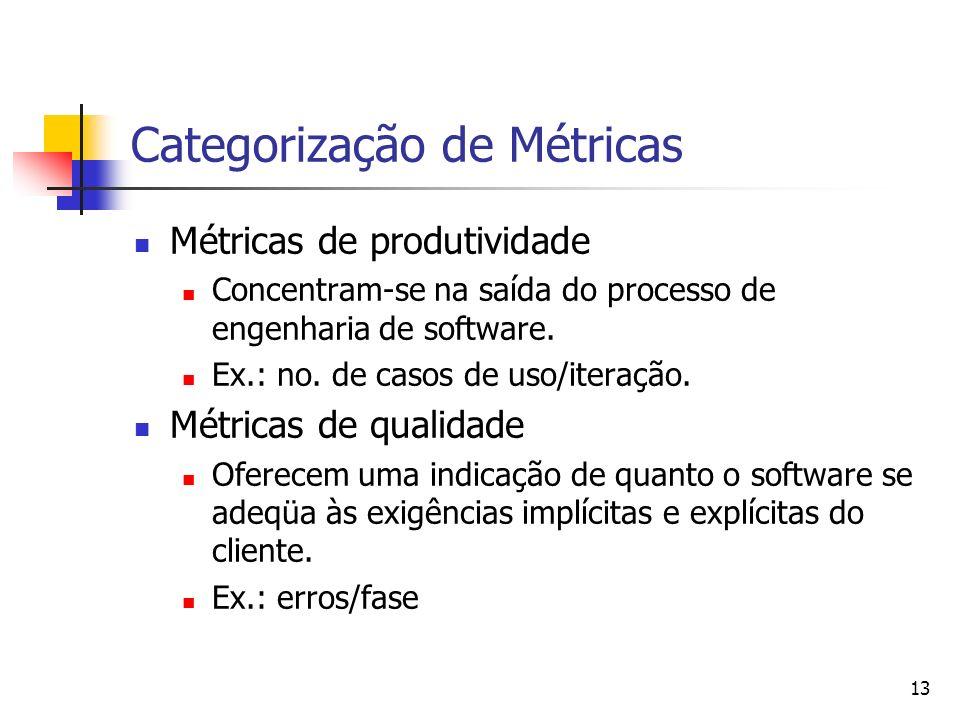 13 Categorização de Métricas Métricas de produtividade Concentram-se na saída do processo de engenharia de software. Ex.: no. de casos de uso/iteração