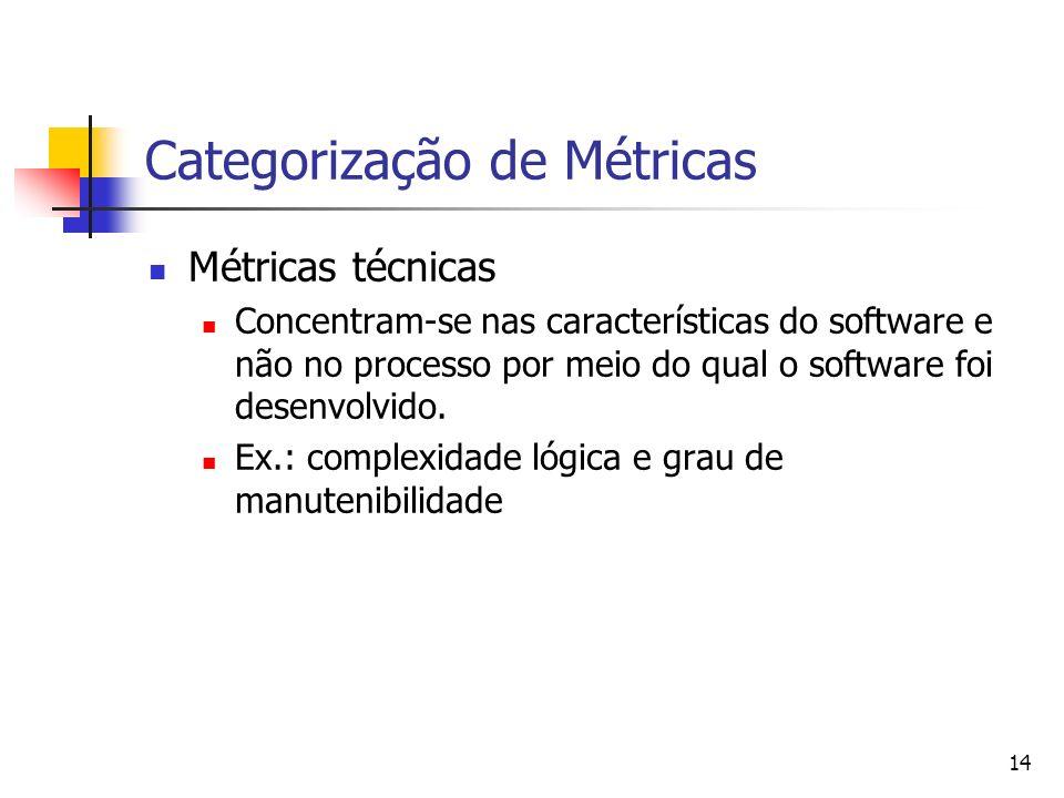 14 Categorização de Métricas Métricas técnicas Concentram-se nas características do software e não no processo por meio do qual o software foi desenvo